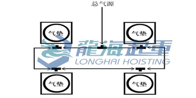 气管横切结构图
